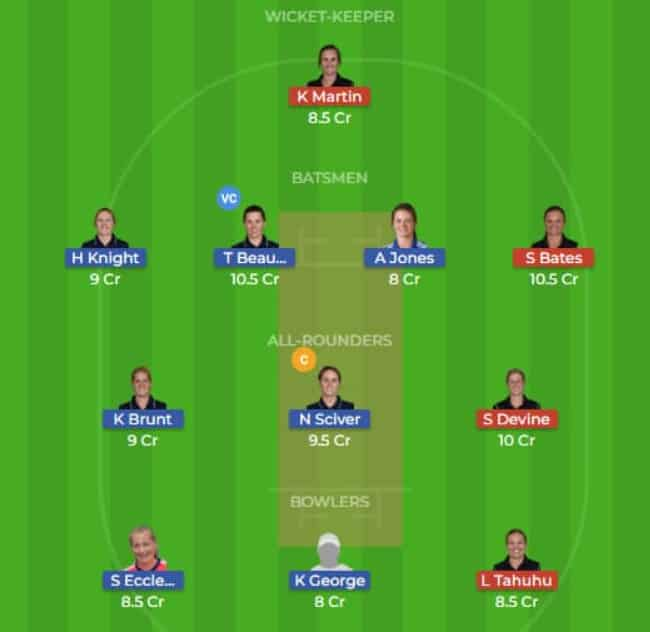EN-W vs NZ-W Dream11 Team
