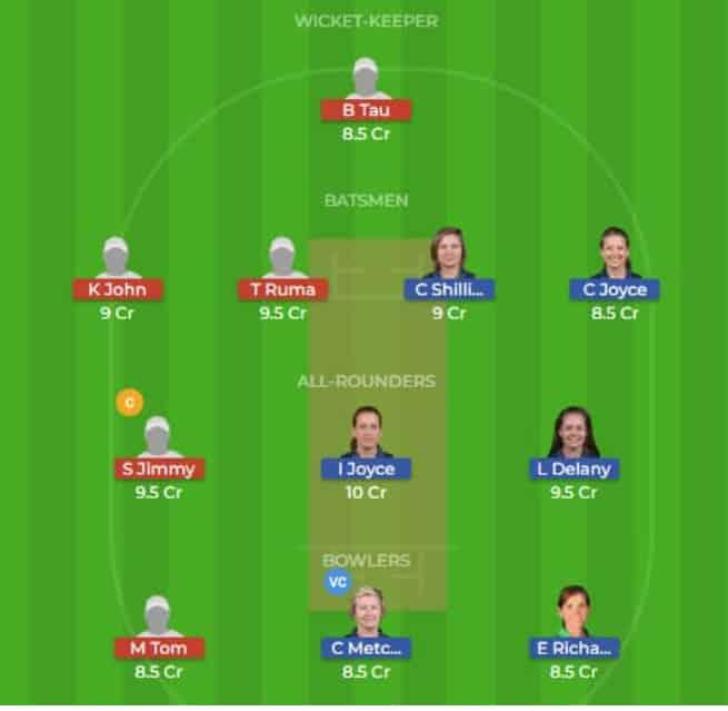 IR-W vs PN-W Dream11 team