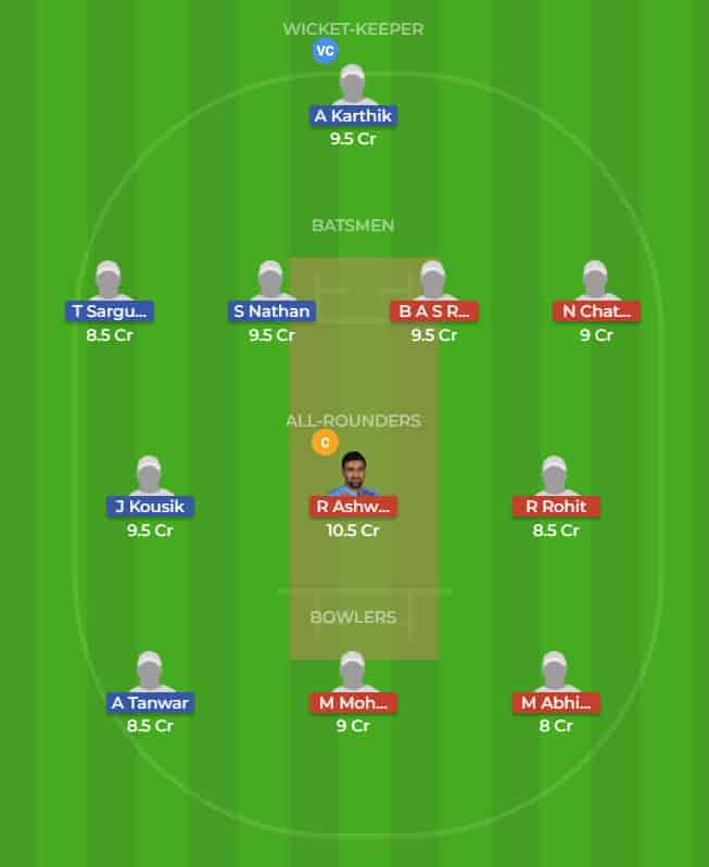 MAD vs DIN Dream11 Team
