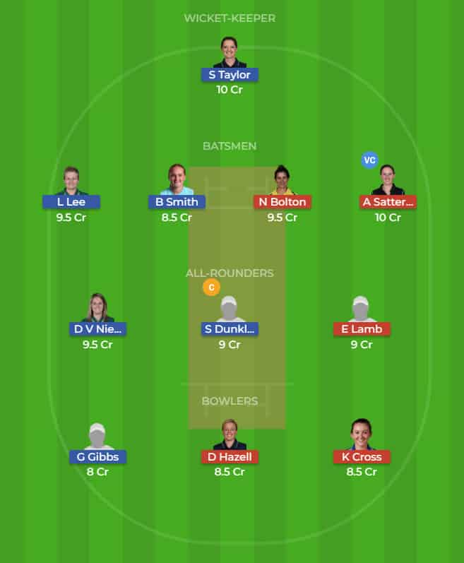 SS vs LT Dream11 Team