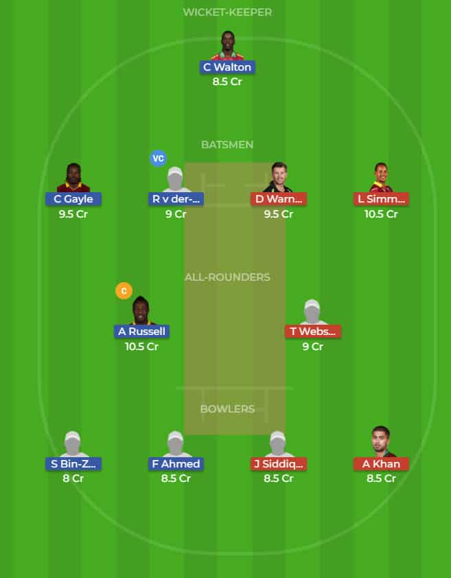VK vs WH Dream11 Team